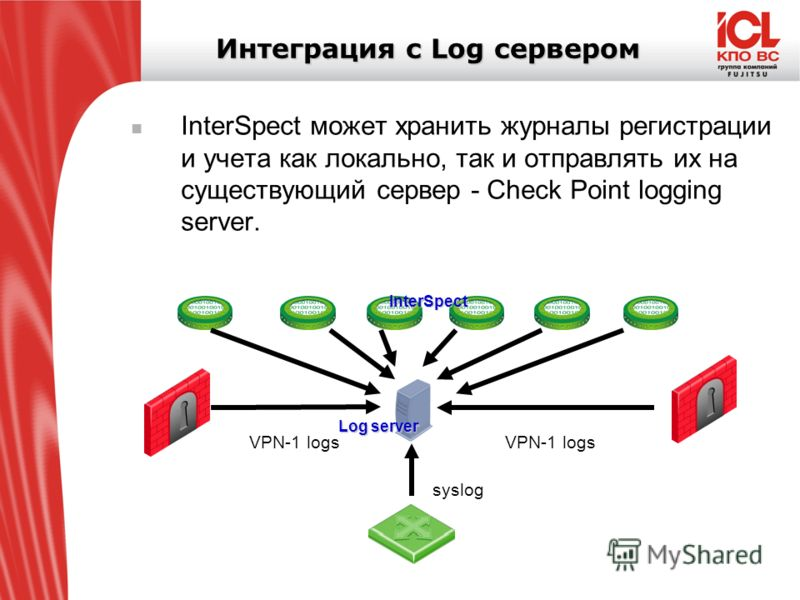 Интеграция с Log сервером InterSpect может хранить журналы регистрации и учета как локально, так и отправлять их на существующий сервер - Check Point logging server. syslog VPN-1 logs Log server InterSpect