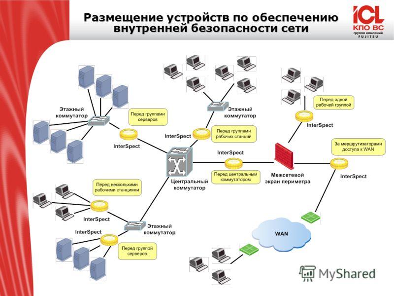Размещение устройств по обеспечению внутренней безопасности сети