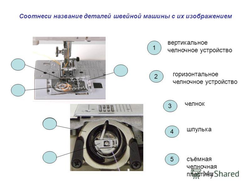 Соотнеси название деталей швейной машины с их изображением 1 вертикальное челночное устройство горизонтальное челночное устройство челнок шпулька съёмная челночная пластина 1 2 3 4 5
