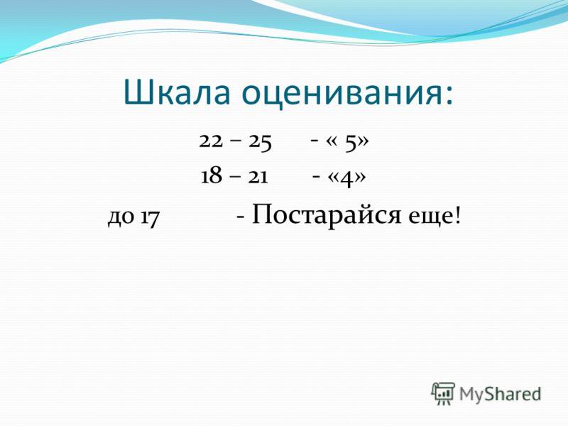 Из третьего абзаца выбери по одному примеру на каждую орфограмму.