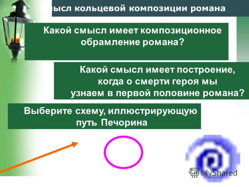 www.themegallery.comCompany Logo Смысл кольцевой композиции романа Какой смысл имеет композиционное обрамление романа? Какой смысл имеет построение, к