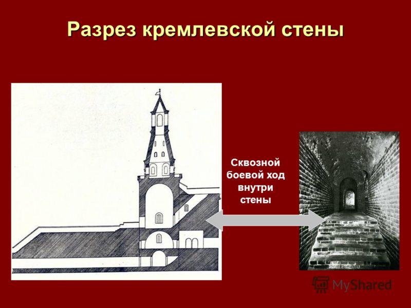 Разрез кремлевской стены Сквозной боевой ход внутри стены