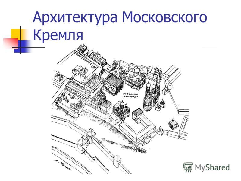 Архитектура Московского Кремля