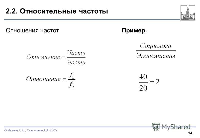 14 Иванов О.В., Соколихин А.А. 2005 2.2. Относительные частоты Отношения частотПример.