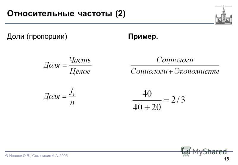 15 Иванов О.В., Соколихин А.А. 2005 Относительные частоты (2) Доли (пропорции)Пример.