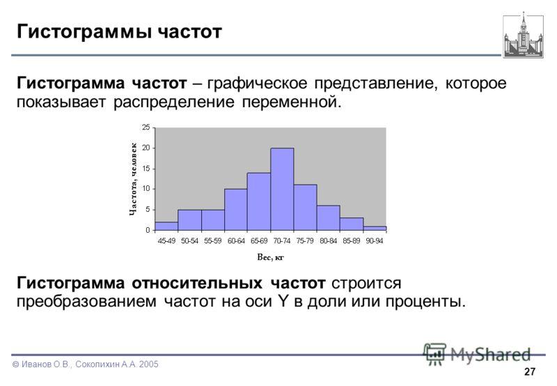 27 Иванов О.В., Соколихин А.А. 2005 Гистограммы частот Гистограмма частот – графическое представление, которое показывает распределение переменной. Гистограмма относительных частот строится преобразованием частот на оси Y в доли или проценты.
