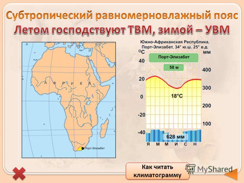 Как читать климатограмму Как читать климатограмму