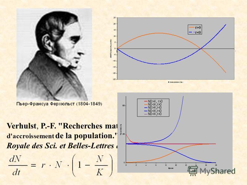 Verhulst, P.-F. Recherches mathematiques sur la loi d'accroissement de la population. Nouv. mem. de l'Academie Royale des Sci. et Belles-Lettres de Bruxelles 18, 1-41, 1845.