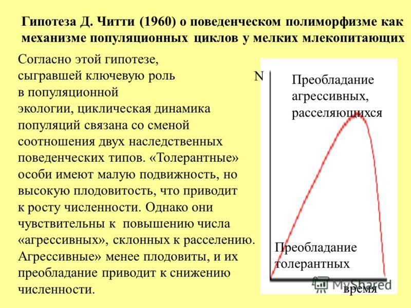 N время Преобладание толерантных Преобладание агрессивных, расселяющихся Гипотеза Д. Читти (1960) о поведенческом полиморфизме как механизме популяционных циклов у мелких млекопитающих Согласно этой гипотезе, сыгравшей ключевую роль в популяционной э