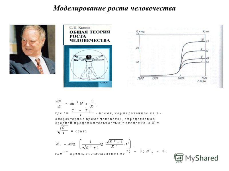 Моделирование роста человечества Сергей Петрович Капица