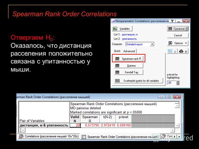 Отвергаем Н 0 : Оказалось, что дистанция расселения положительно связана с упитанностью у мыши. Spearman Rank Order Correlations