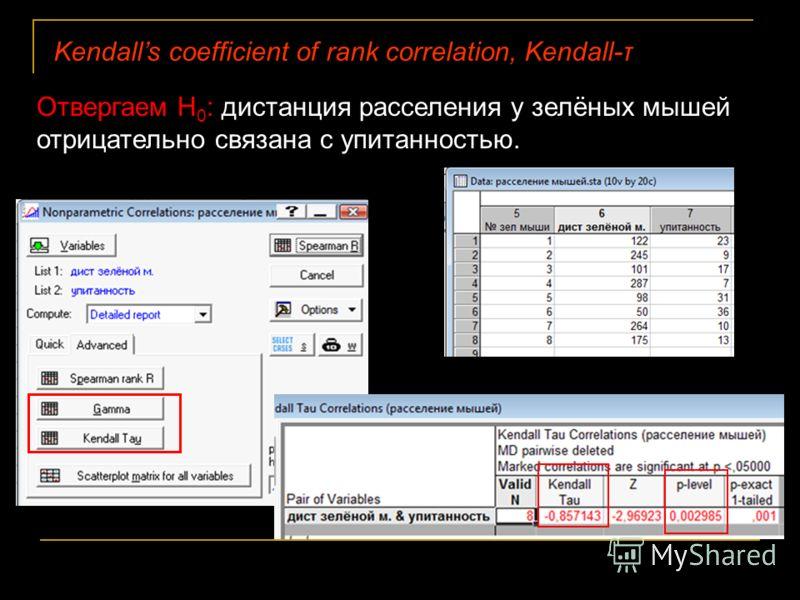 Kendalls coefficient of rank correlation, Kendall-τ Отвергаем Н 0 : дистанция расселения у зелёных мышей отрицательно связана с упитанностью.