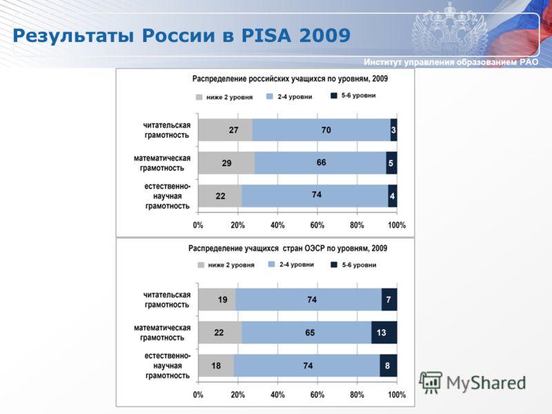 Институт управления образованием РАО Результаты России в PISA 2009
