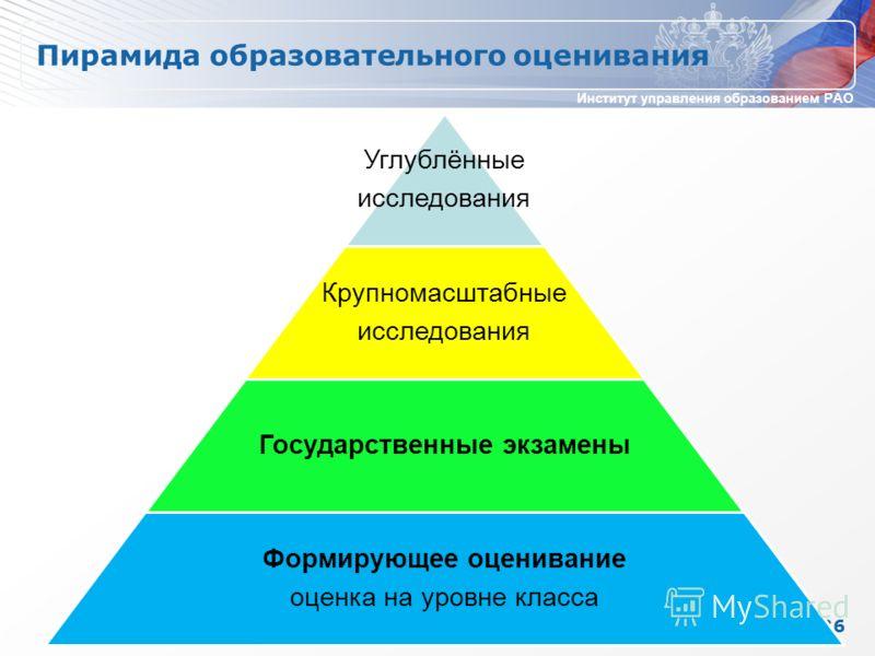 Институт управления образованием РАО Пирамида образовательного оценивания 36 Углублённые исследования Крупномасштабные исследования Государственные экзамены Формирующее оценивание оценка на уровне класса