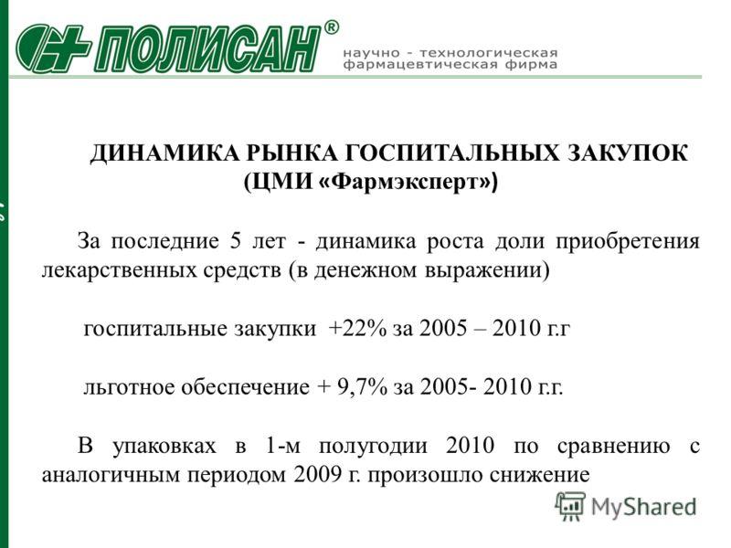 ДИНАМИКА РЫНКА ГОСПИТАЛЬНЫХ ЗАКУПОК (ЦМИ « Фармэксперт ») За последние 5 лет - динамика роста доли приобретения лекарственных средств (в денежном выражении) госпитальные закупки +22% за 2005 – 2010 г.г льготное обеспечение + 9,7% за 2005- 2010 г.г. В