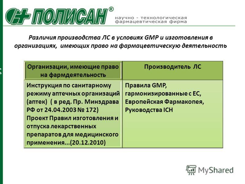 Различия производства ЛС в условиях GMP и изготовления в организациях, имеющих право на фармацевтическую деятельность
