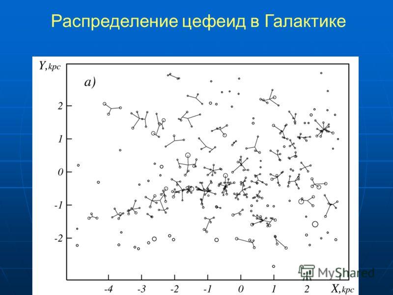 Распределение цефеид в Галактике