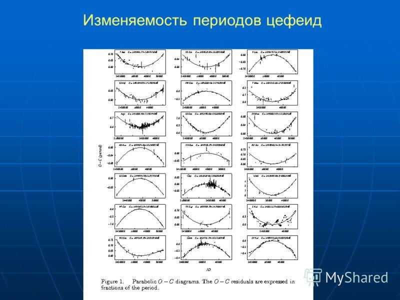 Изменяемость периодов цефеид