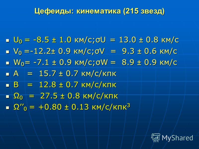 Цефеиды: кинематика (215 звезд) U 0 = -8.5 ± 1.0 км/с;σU = 13.0 ± 0.8 км/с U 0 = -8.5 ± 1.0 км/с;σU = 13.0 ± 0.8 км/с V 0 =-12.2± 0.9 км/с;σV = 9.3 ± 0.6 км/с V 0 =-12.2± 0.9 км/с;σV = 9.3 ± 0.6 км/с W 0 = -7.1 ± 0.9 км/с;σW = 8.9 ± 0.9 км/с W 0 = -7