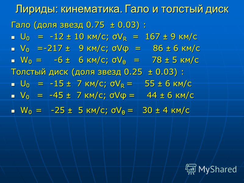Лириды: кинематика. Гало и толстый диск Гало (доля звезд 0.75 ± 0.03) : U 0 = -12 ± 10 км/с; σV R = 167 ± 9 км/с U 0 = -12 ± 10 км/с; σV R = 167 ± 9 км/с V 0 =-217 ± 9 км/с; σVφ = 86 ± 6 км/с V 0 =-217 ± 9 км/с; σVφ = 86 ± 6 км/с W 0 = -6 ± 6 км/с; σ