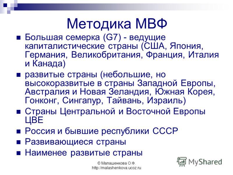 Малашенкова о ф классификация стран