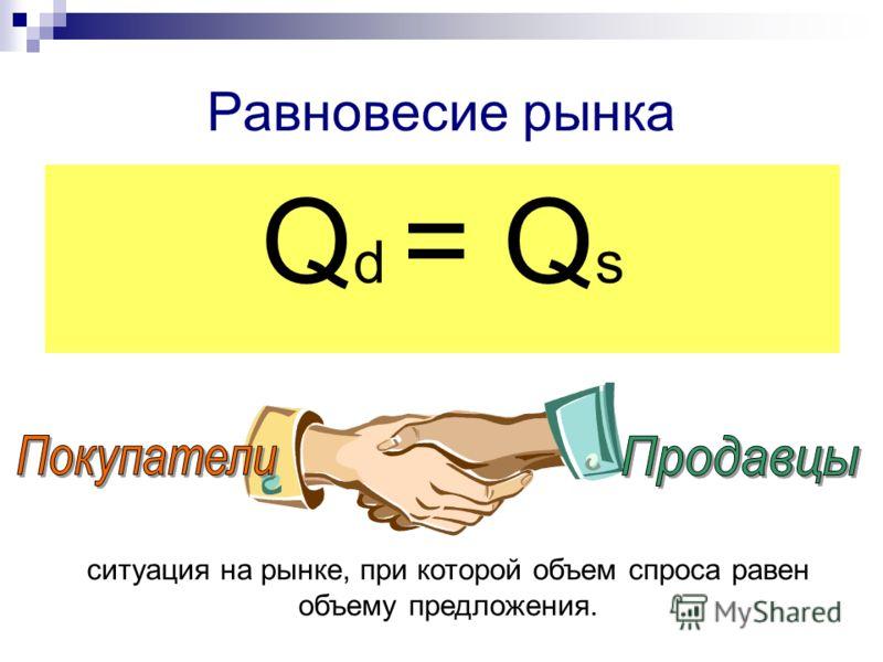 Равновесие рынка Q d = Q s ситуация на рынке, при которой объем спроса равен объему предложения.