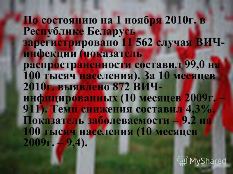 По состоянию на 1 ноября 2010г. в Республике Беларусь зарегистрировано 11 562 случая ВИЧ- инфекции (показатель распространенности составил 99,0 на 100 тысяч населения). За 10 месяцев 2010г. выявлено 872 ВИЧ- инфицированных (10 месяцев 2009г. – 911).