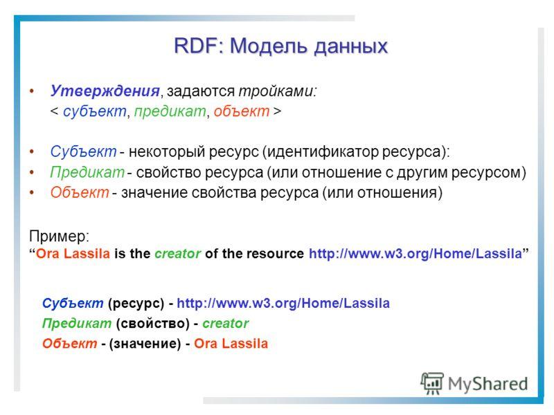 RDF: Модель данных Пример: Ora Lassila is the creator of the resource http://www.w3.org/Home/Lassila Субъект (ресурс) - http://www.w3.org/Home/Lassila Предикат (свойство) - creator Объект - (значение) - Ora Lassila Утверждения, задаются тройками: Суб