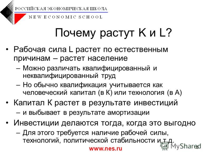 www.nes.ru 6 Почему растут K и L? Рабочая сила L растет по естественным причинам – растет население –Можно различать квалифицированный и неквалифицированный труд –Но обычно квалификация учитывается как человеческий капитал (в К) или технология (в А)