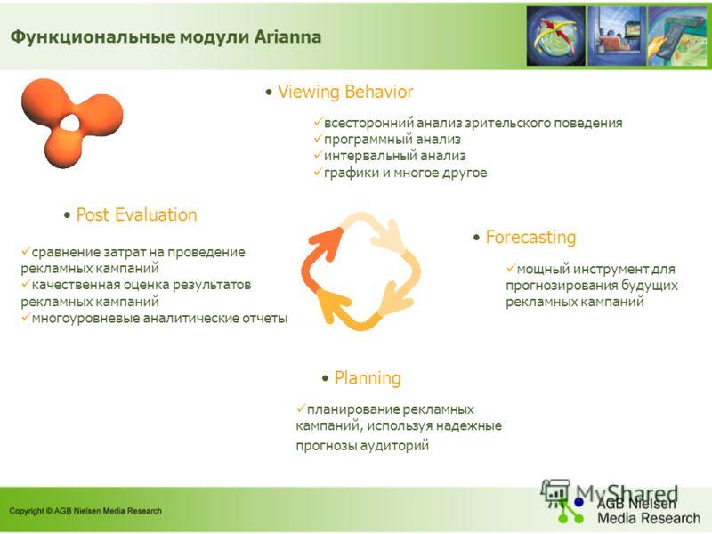 Функциональные модули Arianna Viewing Behavior Post Evaluation Forecasting Planning всесторонний анализ зрительского поведения программный анализ интервальный анализ графики и многое другое сравнение затрат на проведение рекламных кампаний качественн
