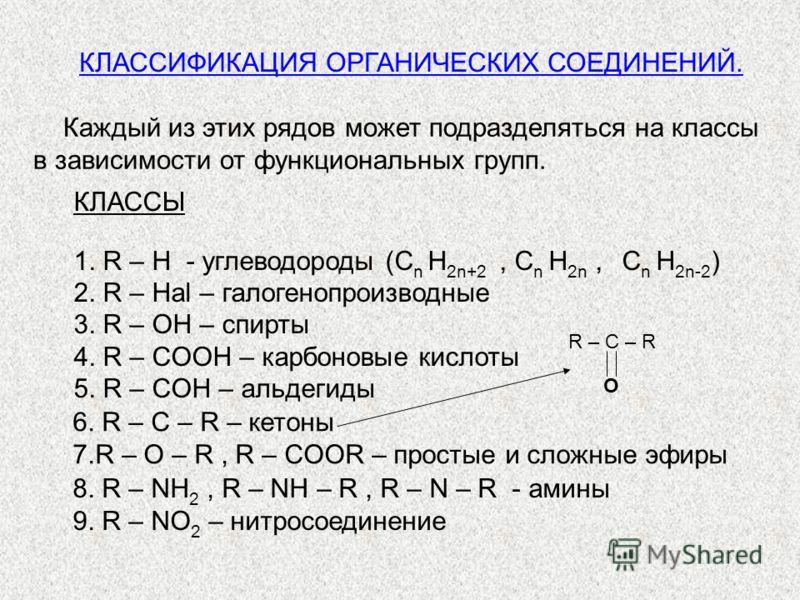 КЛАССЫ 1. R – H - углеводороды (С n H 2n+2, С n H 2n, С n H 2n-2 ) 2. R – Hal – галогенопроизводные 3. R – OH – спирты 4. R – COOH – карбоновые кислоты 5. R – COH – альдегиды 6. R – C – R – кетоны 7.R – O – R, R – COOR – простые и сложные эфиры 8. R