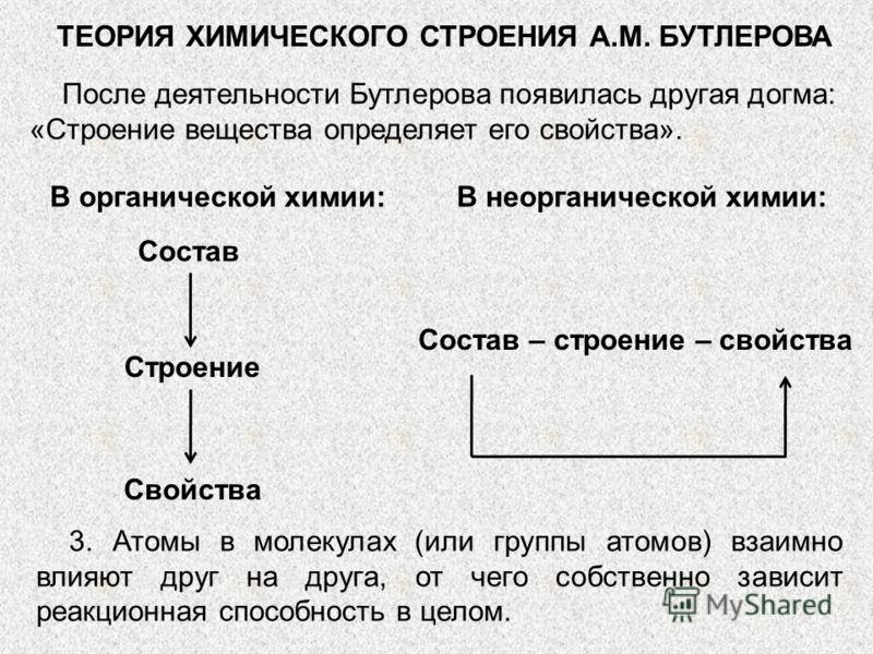 После деятельности Бутлерова появилась другая догма: «Строение вещества определяет его свойства». В органической химии: Состав Строение Свойства В неорганической химии: Состав – строение – свойства 3. Атомы в молекулах (или группы атомов) взаимно вли