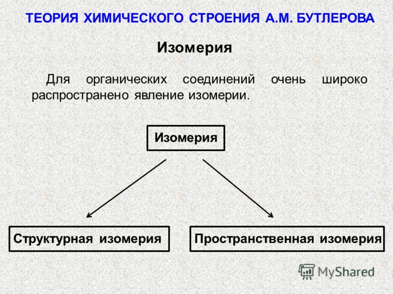 Изомерия Для органических соединений очень широко распространено явление изомерии. Изомерия Структурная изомерияПространственная изомерия ТЕОРИЯ ХИМИЧЕСКОГО СТРОЕНИЯ А.М. БУТЛЕРОВА