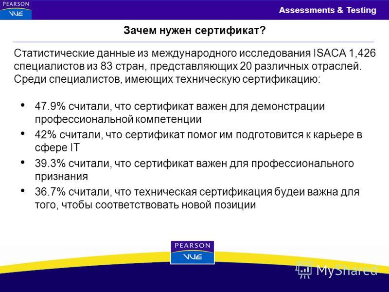 Assessments & Testing Статистические данные из международного исследования ISACA 1,426 специалистов из 83 стран, представляющих 20 различных отраслей. Среди специалистов, имеющих техническую сертификацию: 47.9% считали, что сертификат важен для демон