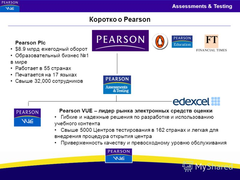 Assessments & Testing Коротко о Pearson Pearson Plc $8.9 млрд ежегодный оборот Образовательный бизнес 1 в мире Работает в 55 странах Печатается на 17 языках Свыше 32,000 сотрудников Pearson VUE – лидер рынка электронных средств оценки Гибкие и надежн