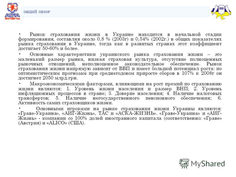 ОБЩИЙ ОБЗОР Рынок страхования жизни в Украине находится в начальной стадии формирования, составляя около 0,8 % (2003г) и 0,54% (2002г.) в общих показателях рынка страхования в Украине, тогда как в развитых странах этот коэффициент достигает 50-60% и