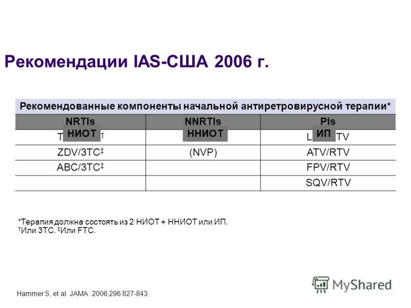Рекомендации IAS-США 2006 г. Рекомендованные компоненты начальной антиретровирусной терапии* NRTIsNNRTIsPIs TDF/FTC EFVLPV/RTV ZDV/3TC (NVP)ATV/RTV ABC/3TC FPV/RTV SQV/RTV *Терапия должна состоять из 2 НИОТ + ННИОТ или ИП. Или 3TC. Или FTC. Hammer S,