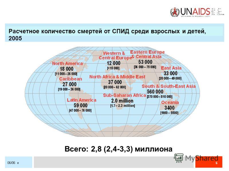 Расчетное количество смертей от СПИД среди взрослых и детей, 2005 Всего: 2,8 (2,4-3,3) миллиона