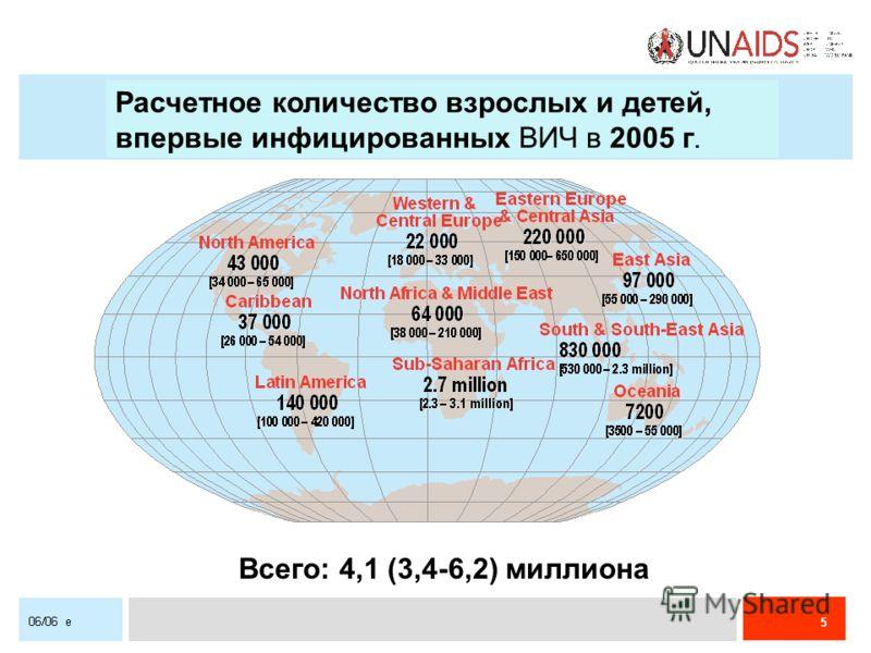 Расчетное количество взрослых и детей, впервые инфицированных ВИЧ в 2005 г. Всего: 4,1 (3,4-6,2) миллиона