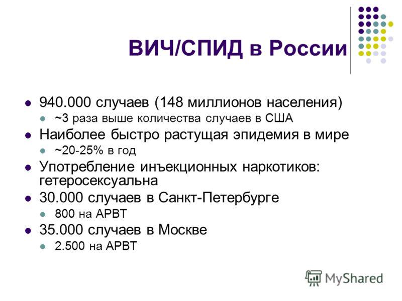ВИЧ/СПИД в России 940.000 случаев (148 миллионов населения) ~3 раза выше количества случаев в США Наиболее быстро растущая эпидемия в мире ~20-25% в год Употребление инъекционных наркотиков: гетеросексуальна 30.000 случаев в Санкт-Петербурге 800 на А