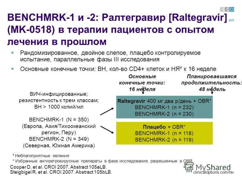 clinicaloptions.com/hiv BENCHMRK-1 и -2: Ралтегравир [Raltegravir] (MK-0518) в терапии пациентов с опытом лечения в прошлом Cooper D, et al. CROI 2007. Abstract 105aLB. Steigbigel R, et al. CROI 2007. Abstract 105bLB. Raltegravir 400 мг два р/день +