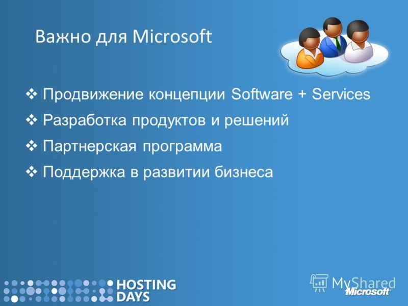 Важно для Microsoft Продвижение концепции Software + Services Разработка продуктов и решений Партнерская программа Поддержка в развитии бизнеса