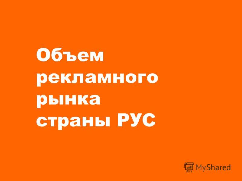 Объем рекламного рынка страны РУС