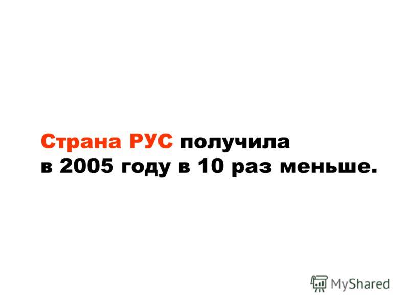 Страна РУС получила в 2005 году в 10 раз меньше.