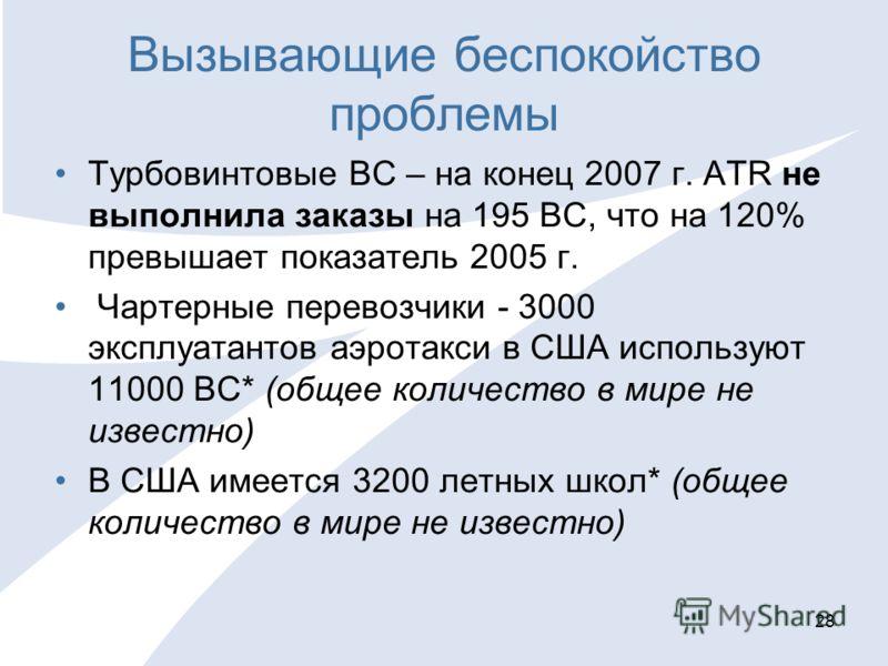 28 Вызывающие беспокойство проблемы Турбовинтовые ВС – на конец 2007 г. ATR не выполнила заказы на 195 ВС, что на 120% превышает показатель 2005 г. Чартерные перевозчики - 3000 эксплуатантов аэротакси в США используют 11000 ВС* (общее количество в ми