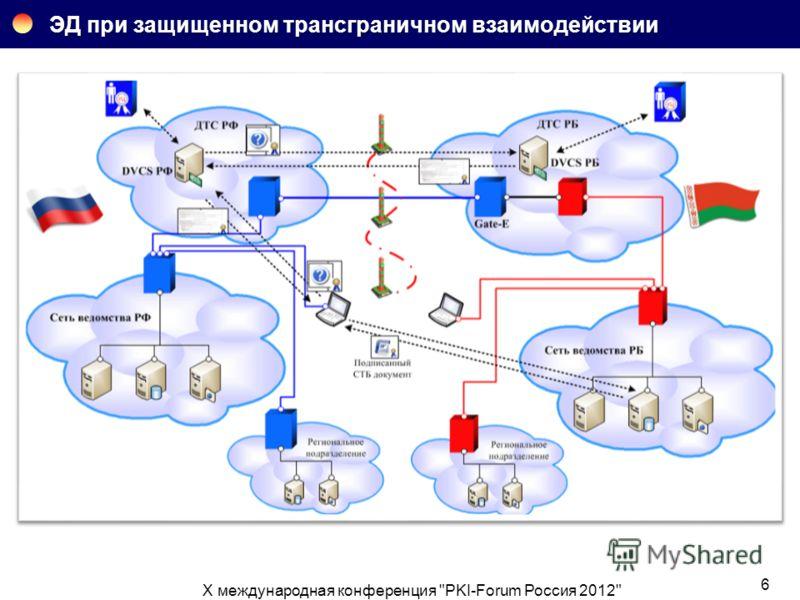 ЭД при защищенном трансграничном взаимодействии Х международная конференция PKI-Forum Россия 2012 6