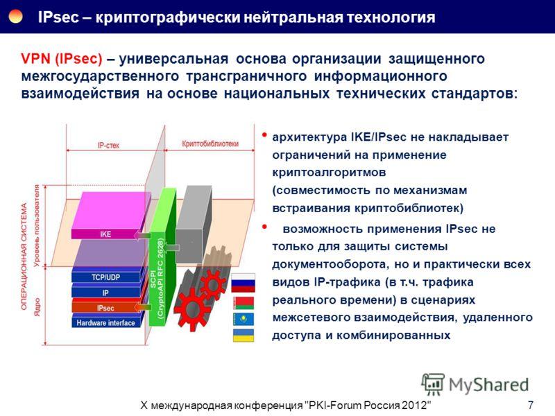 IPsec – криптографически нейтральная технология 7 VPN (IPsec) – универсальная основа организации защищенного межгосударственного трансграничного информационного взаимодействия на основе национальных технических стандартов: Х международная конференция