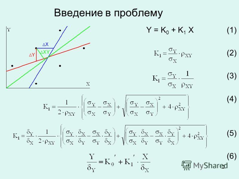 2 Введение в проблему Y = K 0 + K 1 X (1) (2) (3) (4) (5) (6)