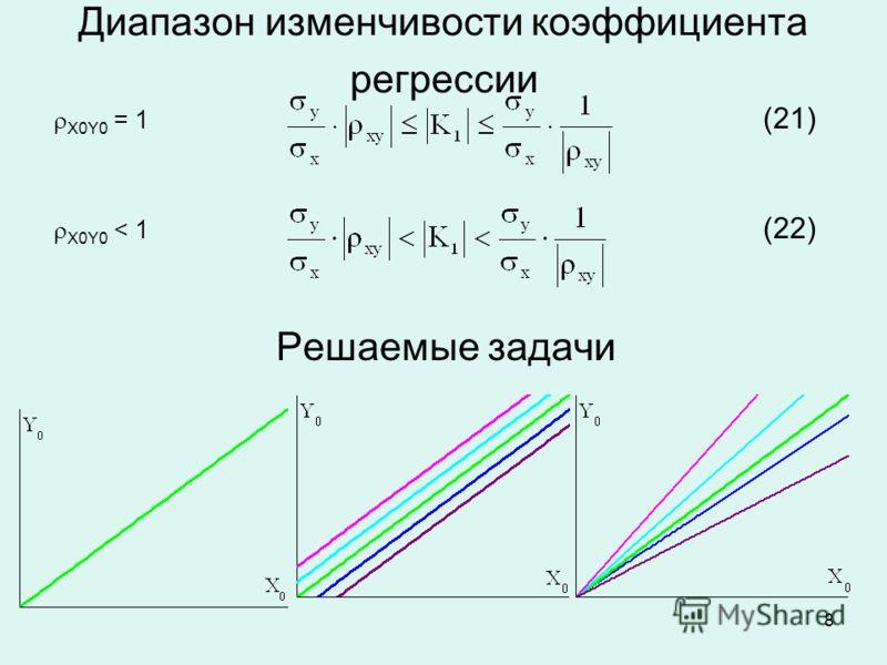 8 Диапазон изменчивости коэффициента регрессии X0Y0 = 1 (21) X0Y0 < 1 (22) Решаемые задачи