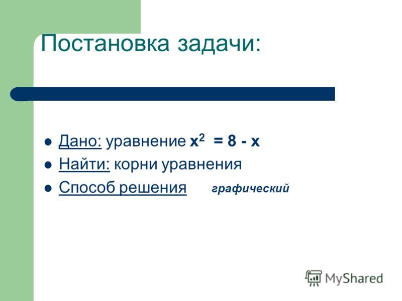 Постановка задачи: Дано: уравнение x 2 = 8 - х Найти: корни уравнения Способ решения графический